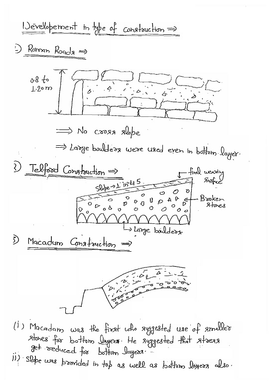 highway-engineering-made-easy-class-notes