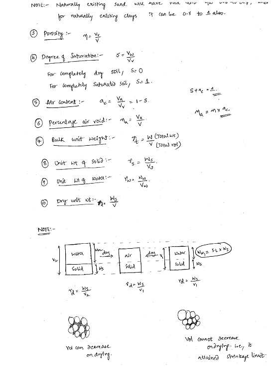soil-mechanics-made-easy-class-notes