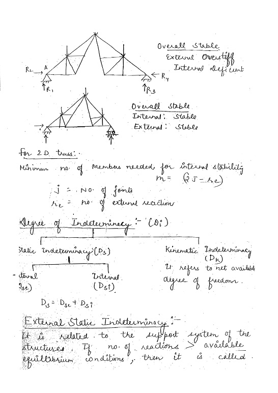 structural-analysis-made-easy-class-notes