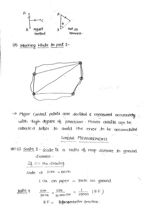 surveying-made-easy-class-notes