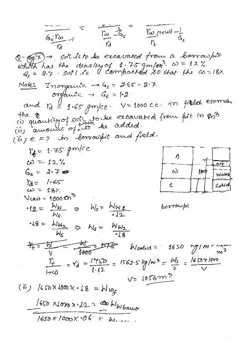 soil-mechanics-ies-master-class-notes-gate-ies-psus