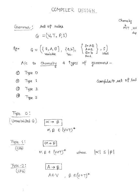 Computer organization and architecture notes for gate pdf