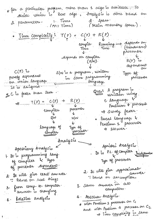 Forex notes for cs final