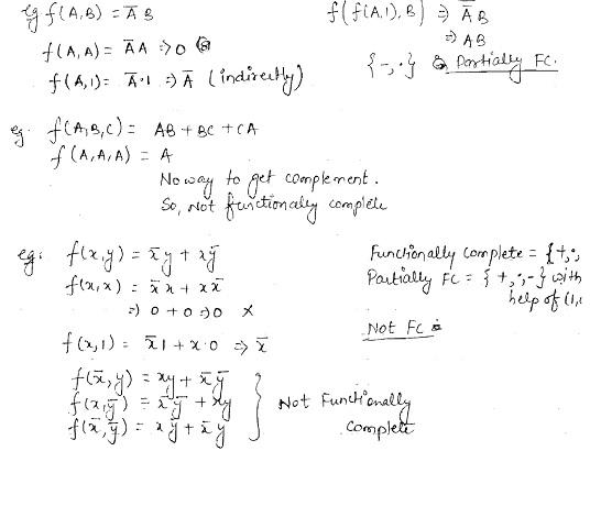 DIGITAL LOGIC MADE EASY CLASS NOTES for IES GATE IAS PSUs