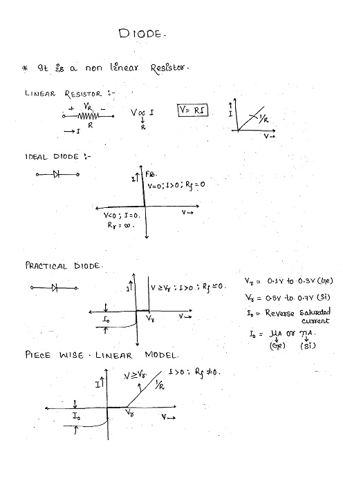 electrical engineering notes Electrical engineering notes 846 likes information on electrical engineering which covers all design standards everyone are open to share technical.