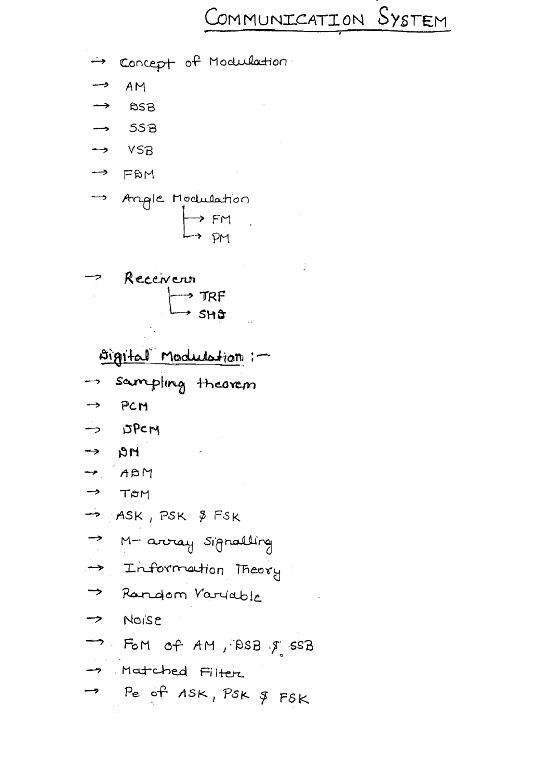 communication-system-made-easy-class-notes