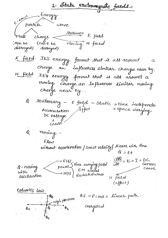 electromagnetic-theory-made-easy-class-notes