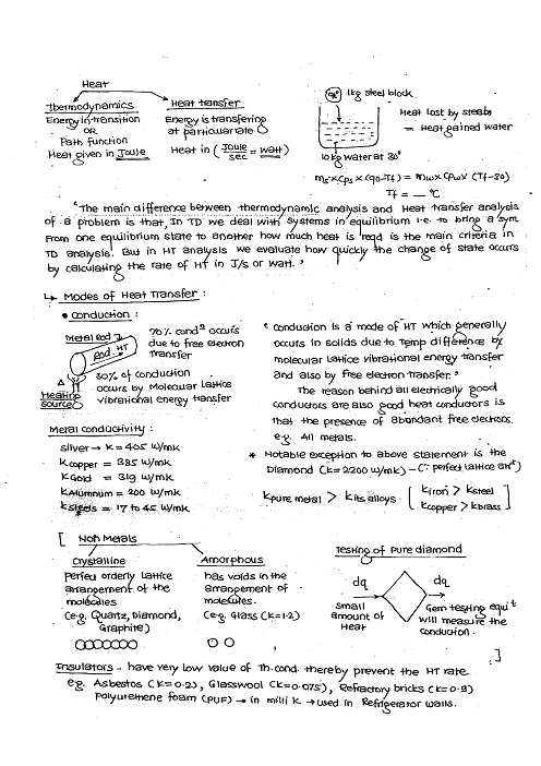 heat transfer notes 2010-9-6  html version of full lecture notes: thermodynamics notes (html)  conductive heat transfer 17 convective heat transfer 18.